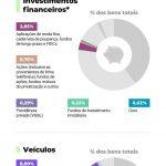 Info_Patrimonios_v2.jpg